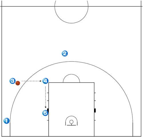 バスケットボール - ハイロー