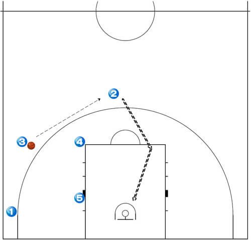 バスケ1対1