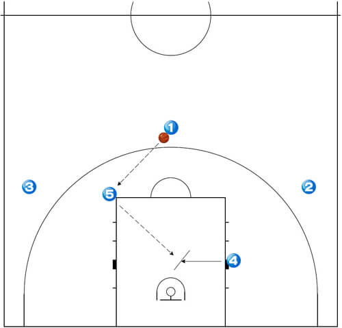 バスケットボールハイロー