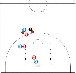 バスケ ハーフコート3対3
