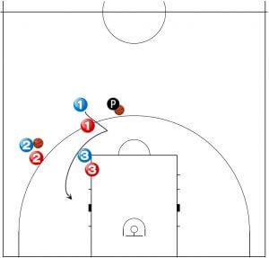 バスケット UCLAカット