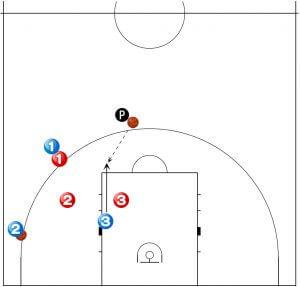 バスケットボール ハイポストフラッシュ