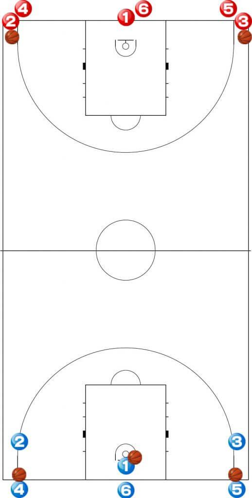 バスケ 5ボールシューティング