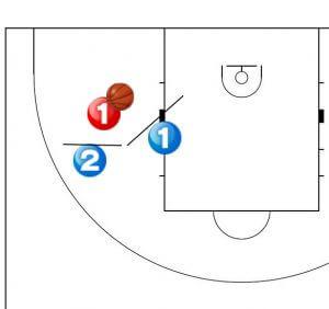 1-2-1-1ゾーンプレス ダブルチーム
