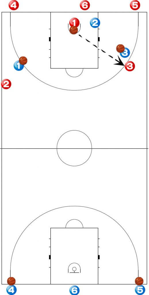 5ボールシューティング バスケ 練習