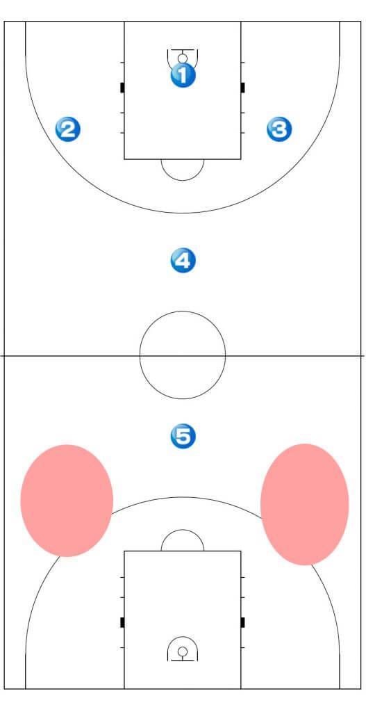 1-2-1-1ゾーンプレス 守り方