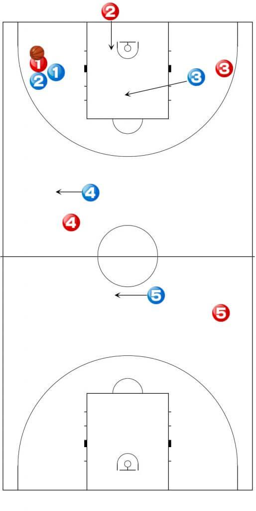 1-2-1-1ゾーンプレス バスケット