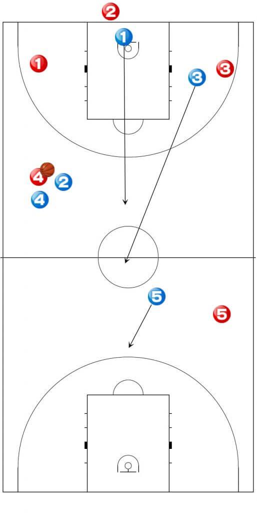 バスケ 1-2-1-1ゾーンプレス