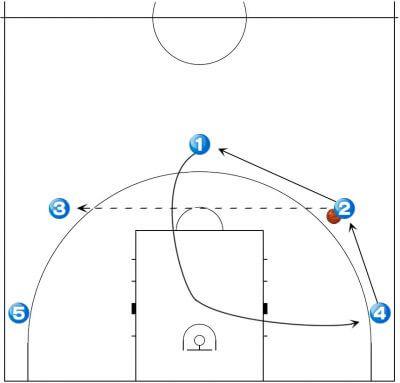 カッティング バスケットボール