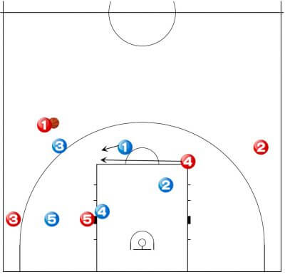 バスケットボール ゾーンディフェンス