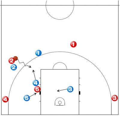 バスケ戦術 1 3 1ゾーン ディフェンスを図解解説 five sprits