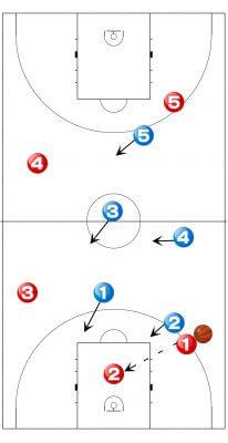 2-2-1ゾーンプレス リターンパス