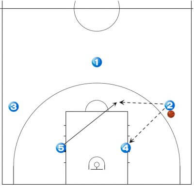 バスケットボール ハイロー