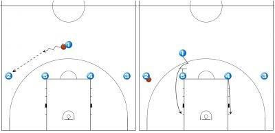 バスケットボール ucla cut