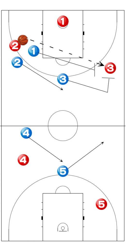 1-2-2ゾーンプレス